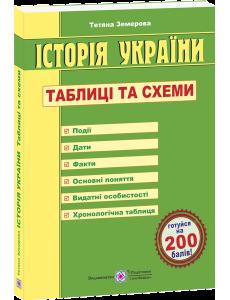 Історія України. Таблиці та схеми