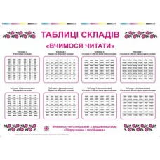 Комплект таблиць Таблиці складів (Вчимося читати)