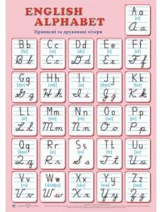 Плакат English Alphabet. Прописні та друковані літери