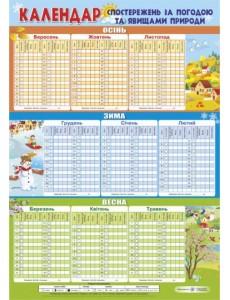 Календар спостережень за погодою та явищами природи