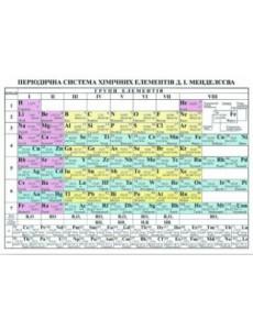 Таблиця Періодична система хімічних елементів (А5)