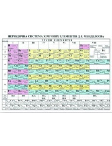 Таблиця Періодична система хімічних елементів (А2)