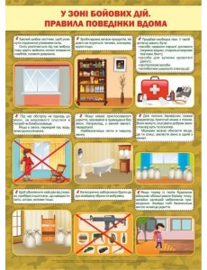 Плакат У зоні бойових дій. Правила поведінки вдома