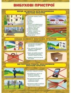 Плакат Вибухові пристрої