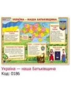 Україна - наша Батьківщина