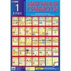 Комплект плакатів Навчання грамоти 1клас