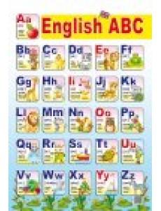 Плакат Англійська абетка