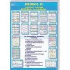 Комплект Алгебра 7-9 классы