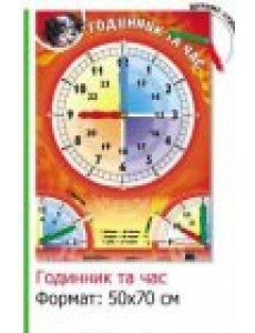 Плакат Годинник та час