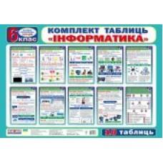 Комплект таблиць.Інформатика 6 клас