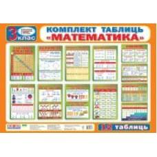Комплект таблиць.Математика 3 клас